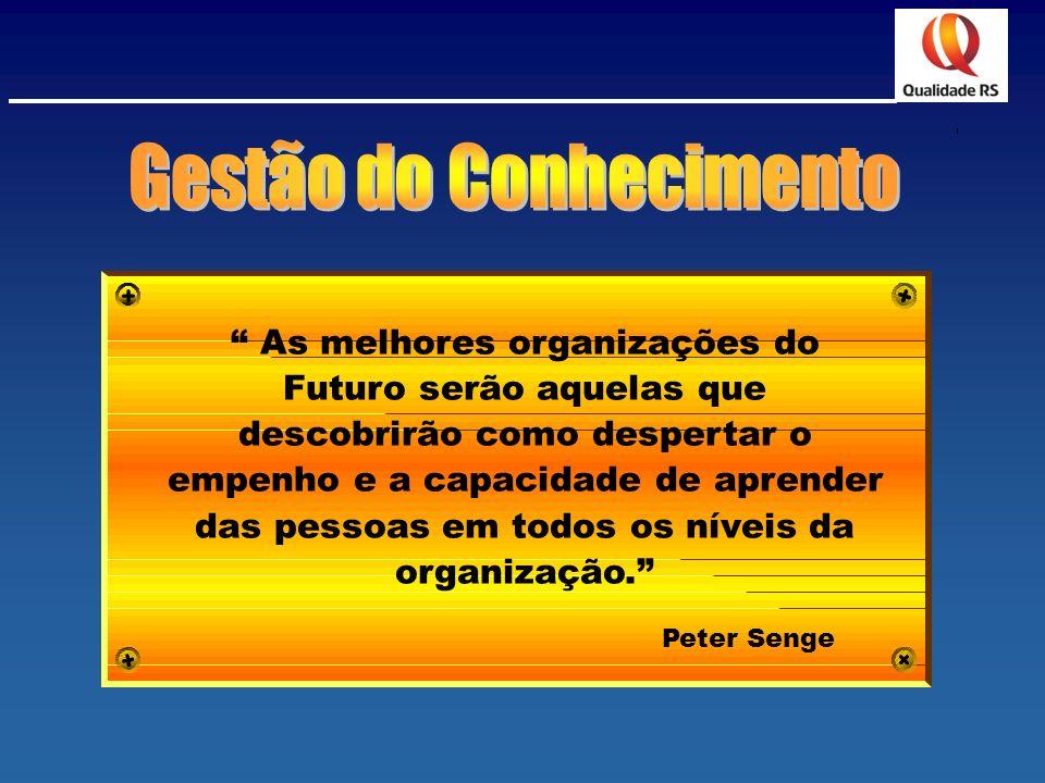 PGQP - Comitê Setorial da Saúde Projeto Desenvolvimento Gerencial FATORES CRÍTICOS DE SUCESSO Custeio; Fontes de financiamento; Adesão; Compromisso.