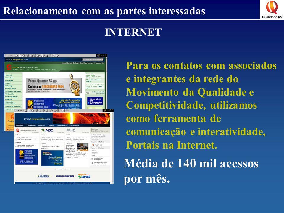 Para os contatos com associados e integrantes da rede do Movimento da Qualidade e Competitividade, utilizamos como ferramenta de comunicação e interat