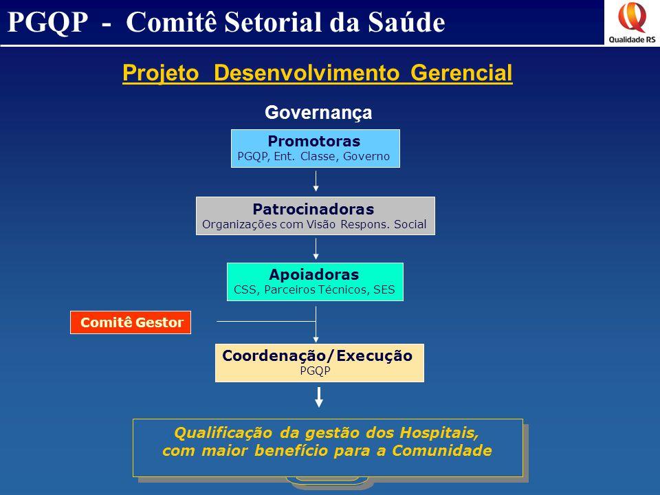PGQP - Comitê Setorial da Saúde Governança Promotoras PGQP, Ent. Classe, Governo Patrocinadoras Organizações com Visão Respons. Social Apoiadoras CSS,