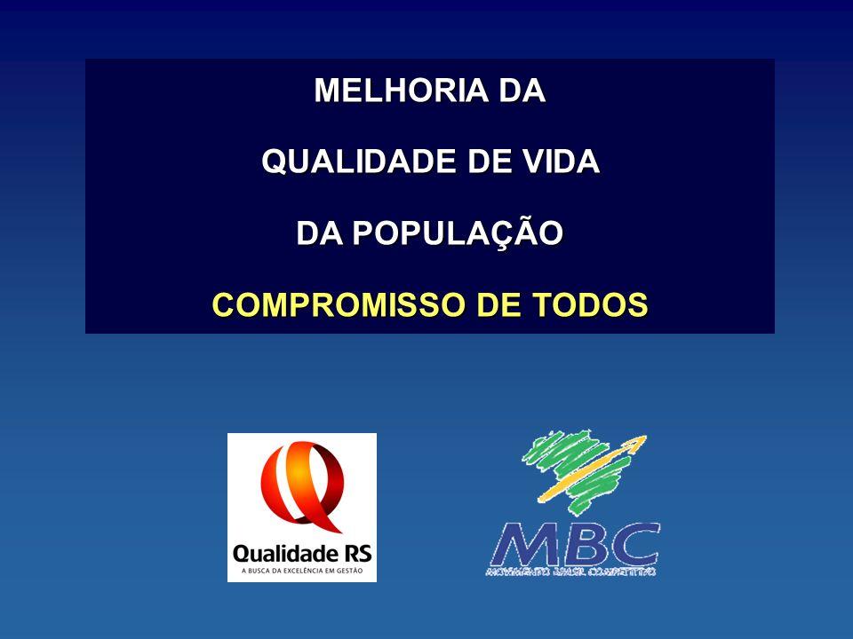 MELHORIA DA QUALIDADE DE VIDA DA POPULAÇÃO COMPROMISSO DE TODOS