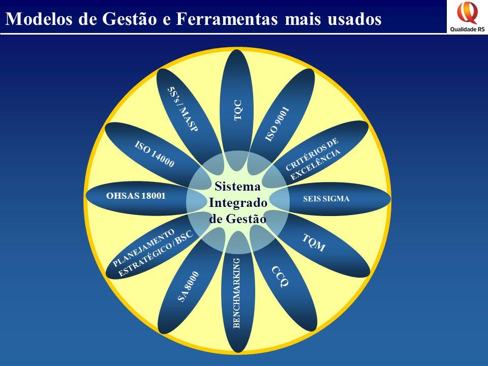 PGQP - Comitê Setorial da Saúde Governança Promotoras PGQP, Ent.