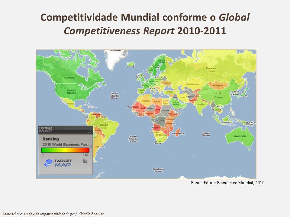 Fonte: Fórum Econômico Mundial, 2010 Competitividade Mundial conforme o Global Competitiveness Report 2010-2011 Material preparado e de responsabilida