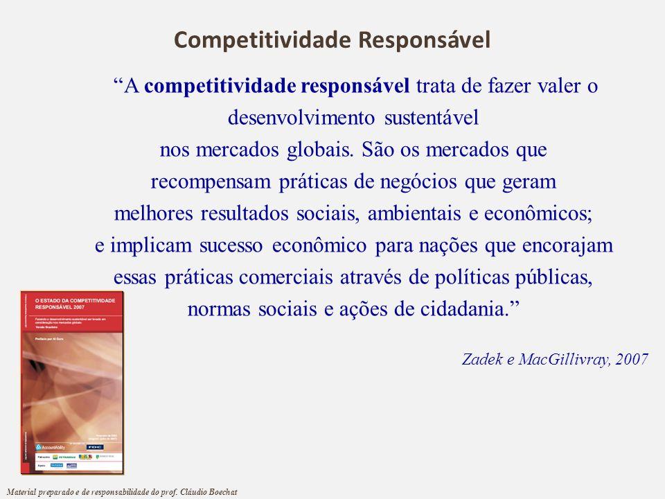 Competitividade Responsável A competitividade responsável trata de fazer valer o desenvolvimento sustentável nos mercados globais. São os mercados que