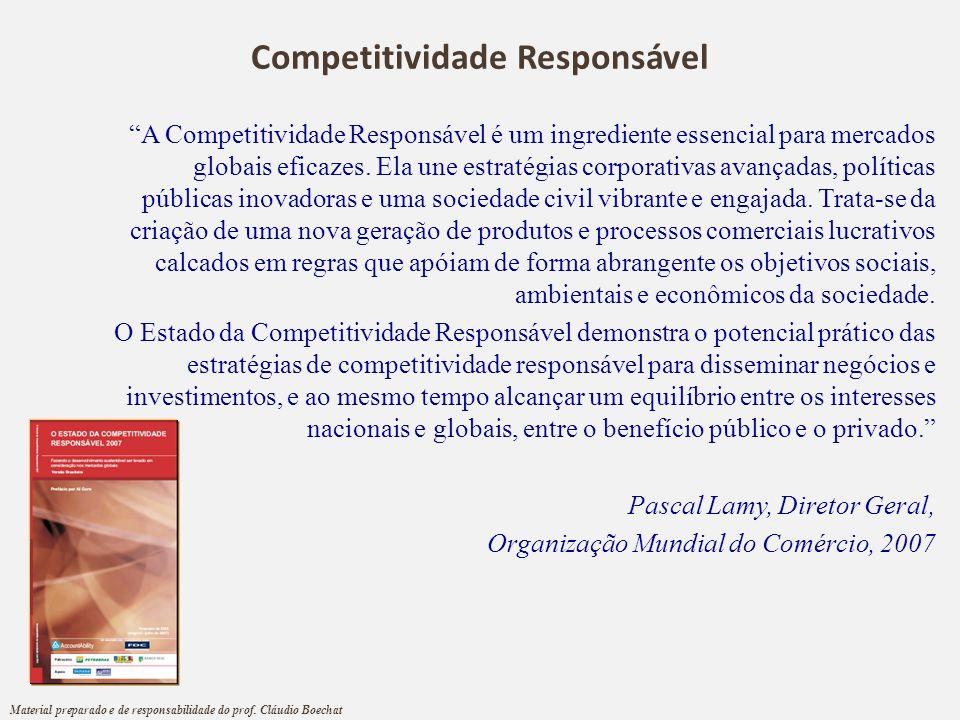 Competitividade Responsável A Competitividade Responsável é um ingrediente essencial para mercados globais eficazes. Ela une estratégias corporativas