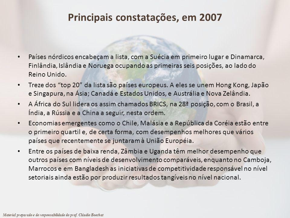 Principais constatações, em 2007 Países nórdicos encabeçam a lista, com a Suécia em primeiro lugar e Dinamarca, Finlândia, Islândia e Noruega ocupando