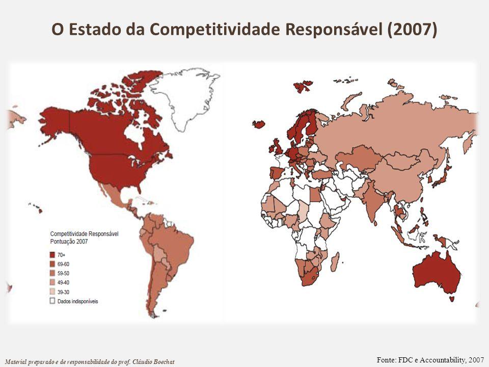 O Estado da Competitividade Responsável (2007) Fonte: FDC e Accountability, 2007 Material preparado e de responsabilidade do prof. Cláudio Boechat