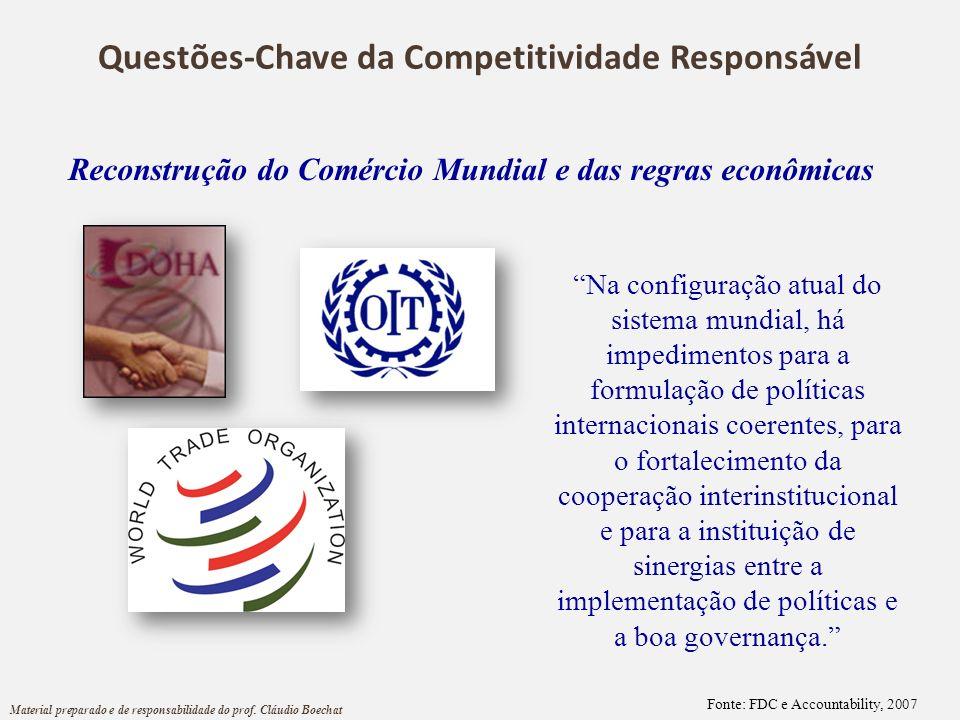 Questões-Chave da Competitividade Responsável Reconstrução do Comércio Mundial e das regras econômicas Na configuração atual do sistema mundial, há im