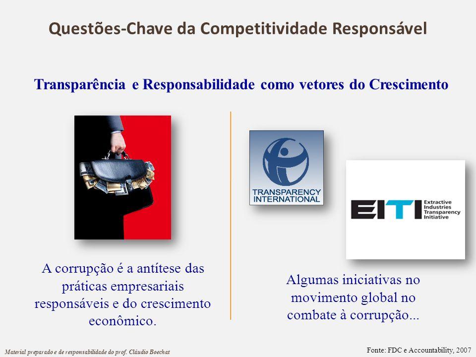 Transparência e Responsabilidade como vetores do Crescimento A corrupção é a antítese das práticas empresariais responsáveis e do crescimento econômic