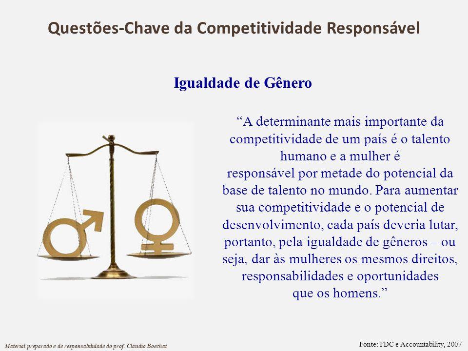 Igualdade de Gênero A determinante mais importante da competitividade de um país é o talento humano e a mulher é responsável por metade do potencial d