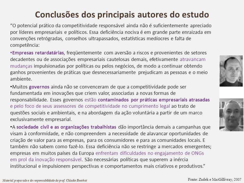 Conclusões dos principais autores do estudo O potencial prático da competitividade responsável ainda não é suficientemente apreciado por líderes empre