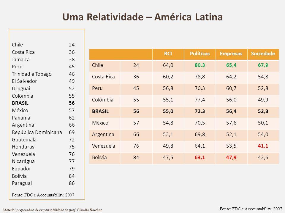 Uma Relatividade – América Latina Chile24 Costa Rica36 Jamaica38 Peru45 Trinidad e Tobago 46 El Salvador49 Uruguai52 Colômbia 55 BRASIL 56 México57 Pa