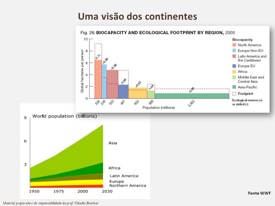 Uma visão dos continentes Fonte WWF Material preparado e de responsabilidade do prof. Cláudio Boechat