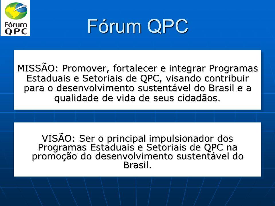 Fórum QPC MISSÃO: Promover, fortalecer e integrar Programas Estaduais e Setoriais de QPC, visando contribuir para o desenvolvimento sustentável do Bra