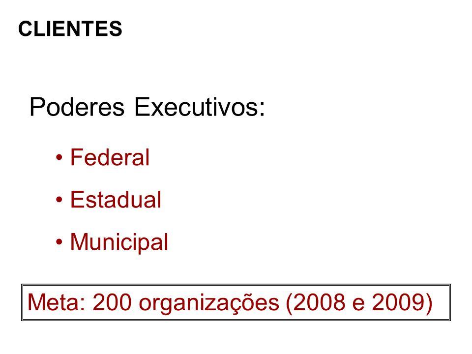 CLIENTES Poderes Executivos: Federal Estadual Municipal Meta: 200 organizações (2008 e 2009)