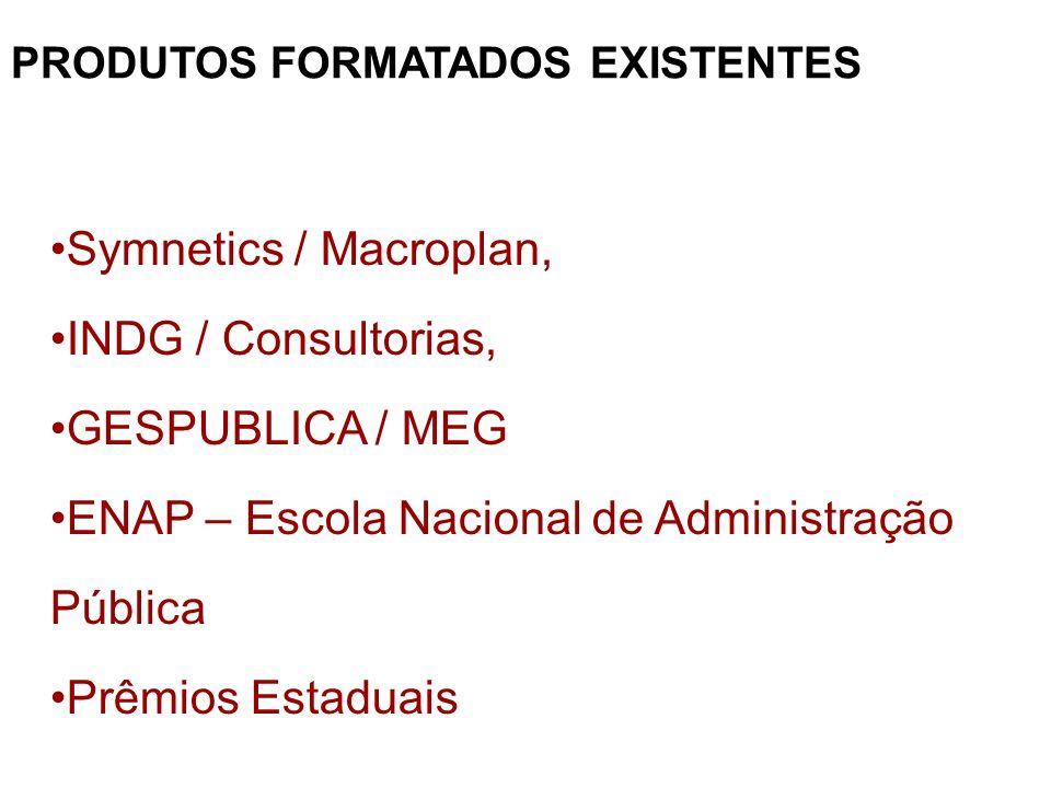 PRODUTOS FORMATADOS EXISTENTES Symnetics / Macroplan, INDG / Consultorias, GESPUBLICA / MEG ENAP – Escola Nacional de Administração Pública Prêmios Es