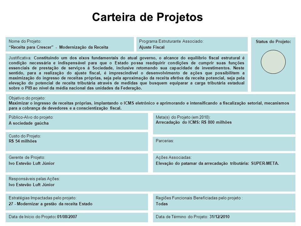 Objetivo do projeto: Maximizar o ingresso de receitas próprias, implantando o ICMS eletrônico e aprimorando e intensificando a fiscalização setorial,