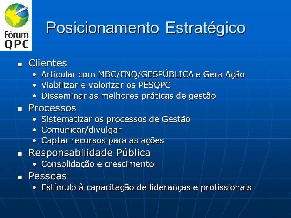 MACRO PROCESSO Sensibilizaçã o e Adesão 1 Convite aos gestores 2 Capacita- ção 3 Base Estratégi- ca 4 Projetos / Programas 6 Portal/ TI 7 Ritual de Acompanh amento 8 Avaliação da Gestão 9 Reconheci- mentos 10 Gestão de Processos 5