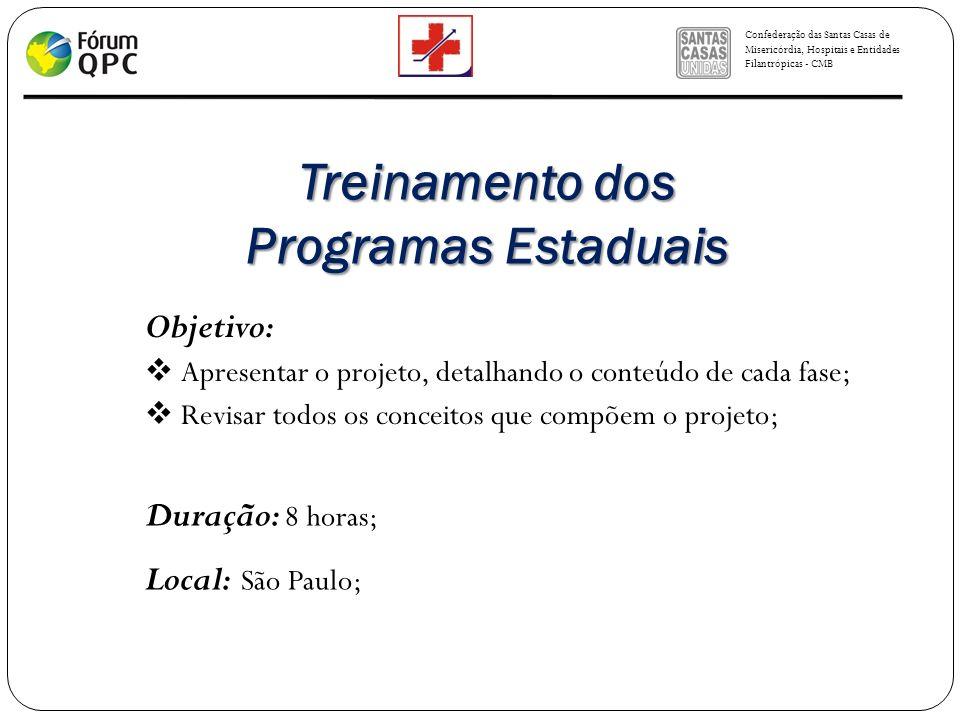 Confederação das Santas Casas de Misericórdia, Hospitais e Entidades Filantrópicas - CMB Treinamento dos Programas Estaduais Objetivo: Apresentar o pr