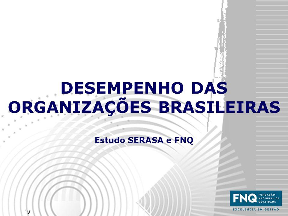 19 DESEMPENHO DAS ORGANIZAÇÕES BRASILEIRAS Estudo SERASA e FNQ