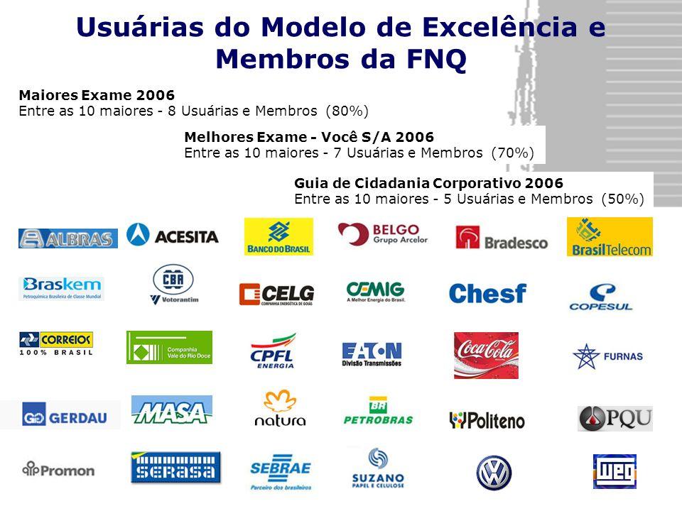 25 Maiores Exame 2006 Entre as 10 maiores - 8 Usuárias e Membros (80%) Usuárias do Modelo de Excelência e Membros da FNQ Melhores Exame - Você S/A 2006 Entre as 10 maiores - 7 Usuárias e Membros (70%) Guia de Cidadania Corporativo 2006 Entre as 10 maiores - 5 Usuárias e Membros (50%)