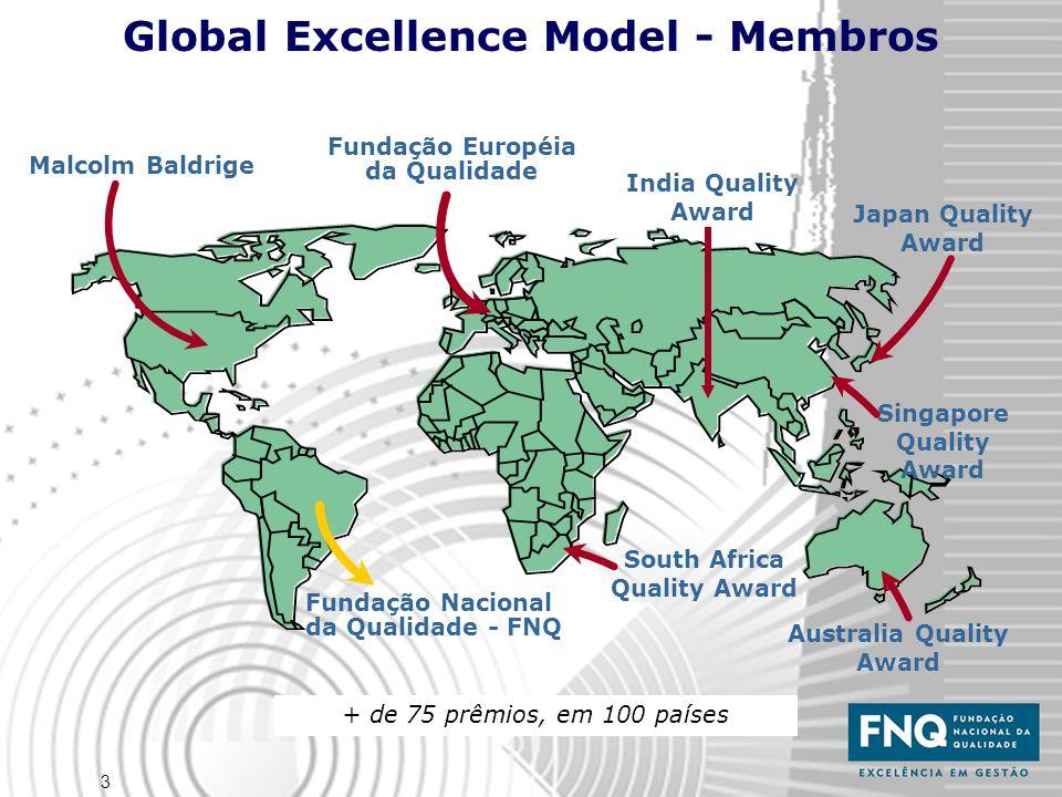 3 + de 75 prêmios, em 100 países Japan Quality Award Fundação Européia da Qualidade Malcolm Baldrige Fundação Nacional da Qualidade - FNQ Singapore Quality Award Australia Quality Award South Africa Quality Award Global Excellence Model - Membros India Quality Award