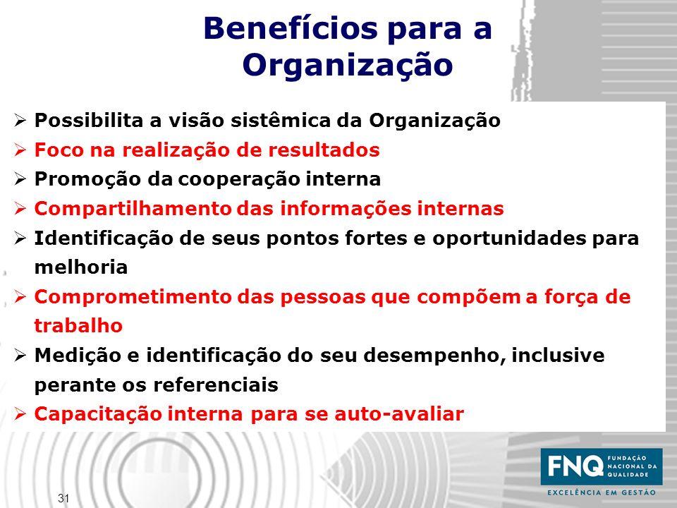 31 Benefícios para a Organização Possibilita a visão sistêmica da Organização Foco na realização de resultados Promoção da cooperação interna Comparti