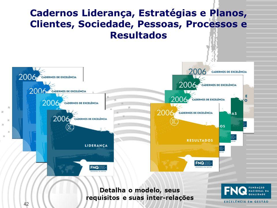 42 Cadernos Liderança, Estratégias e Planos, Clientes, Sociedade, Pessoas, Processos e Resultados Detalha o modelo, seus requisitos e suas inter-relaç