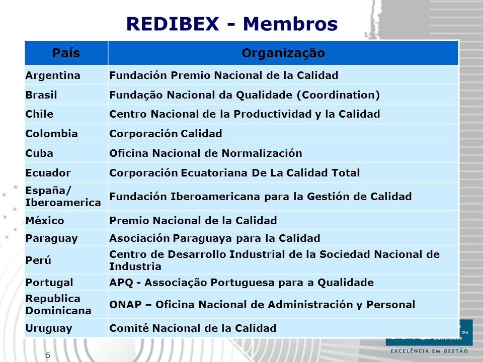 5 REDIBEX - Membros PaísOrganização ArgentinaFundación Premio Nacional de la Calidad BrasilFundação Nacional da Qualidade (Coordination) ChileCentro N