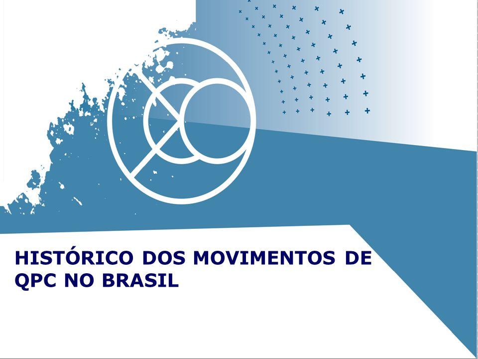 8 HISTÓRICO DOS MOVIMENTOS DE QPC NO BRASIL
