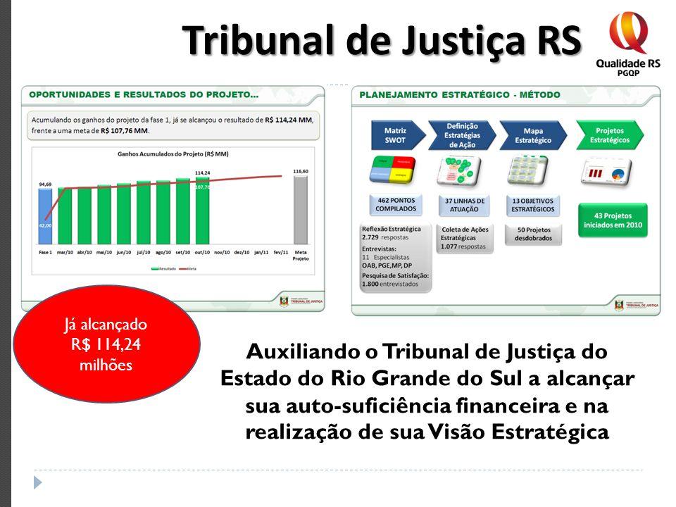 Tribunal de Justiça RS Auxiliando o Tribunal de Justiça do Estado do Rio Grande do Sul a alcançar sua auto-suficiência financeira e na realização de s
