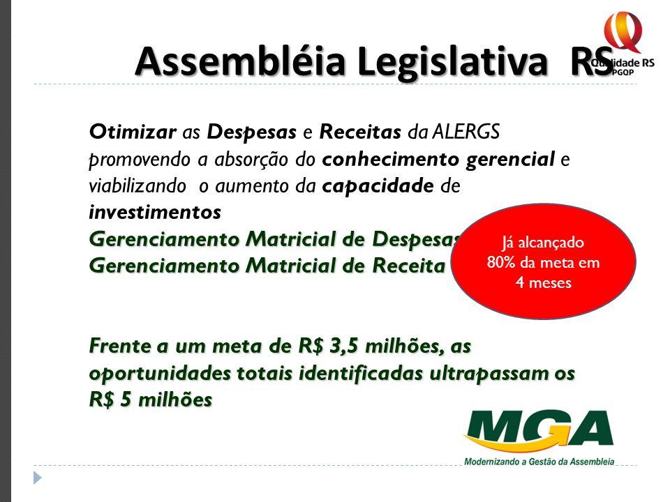 Assembléia Legislativa RS Otimizar as Despesas e Receitas da ALERGS promovendo a absorção do conhecimento gerencial e viabilizando o aumento da capaci