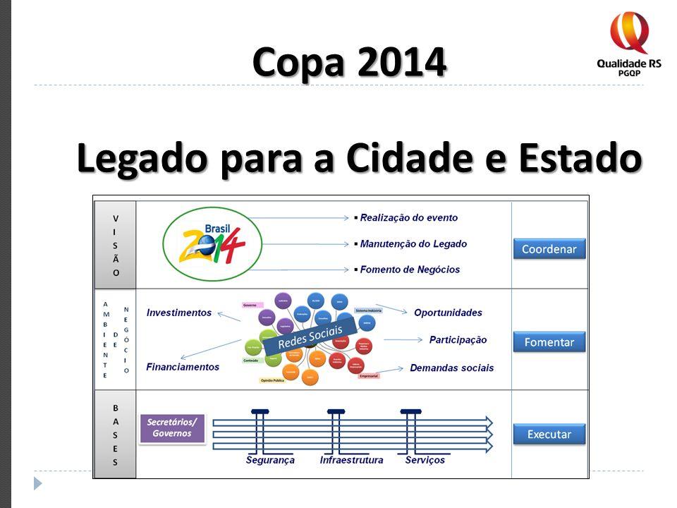 Copa 2014 Copa 2014 Legado para a Cidade e Estado Legado para a Cidade e Estado
