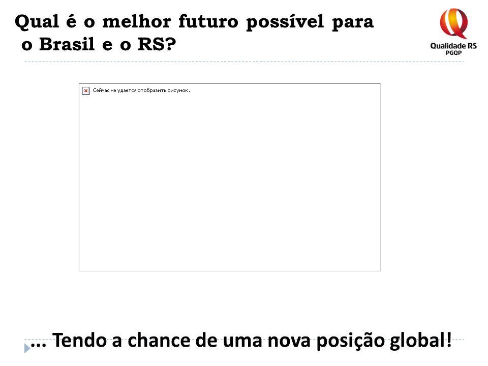 Qual é o melhor futuro possível para o Brasil e o RS?... Tendo a chance de uma nova posição global!