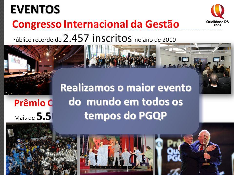 EVENTOS Congresso Internacional da Gestão Público recorde de 2.457 inscritos no ano de 2010 Prêmio Qualidade RS Mais de 5.500 pessoas presentes Realiz