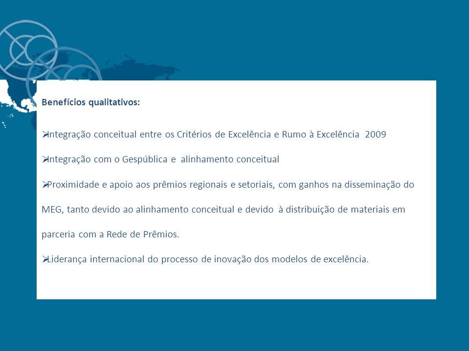 Benefícios qualitativos: Integração conceitual entre os Critérios de Excelência e Rumo à Excelência 2009 Integração com o Gespública e alinhamento con