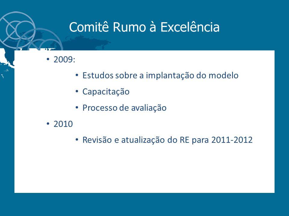 Comitê Rumo à Excelência 2009: Estudos sobre a implantação do modelo Capacitação Processo de avaliação 2010 Revisão e atualização do RE para 2011-2012