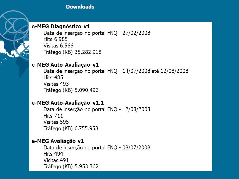 e-MEG Diagnóstico v1 Data de inserção no portal FNQ - 27/02/2008 Hits 6.985 Visitas 6.566 Tráfego (KB) 35.282.918 e-MEG Auto-Avaliação v1 Data de inse