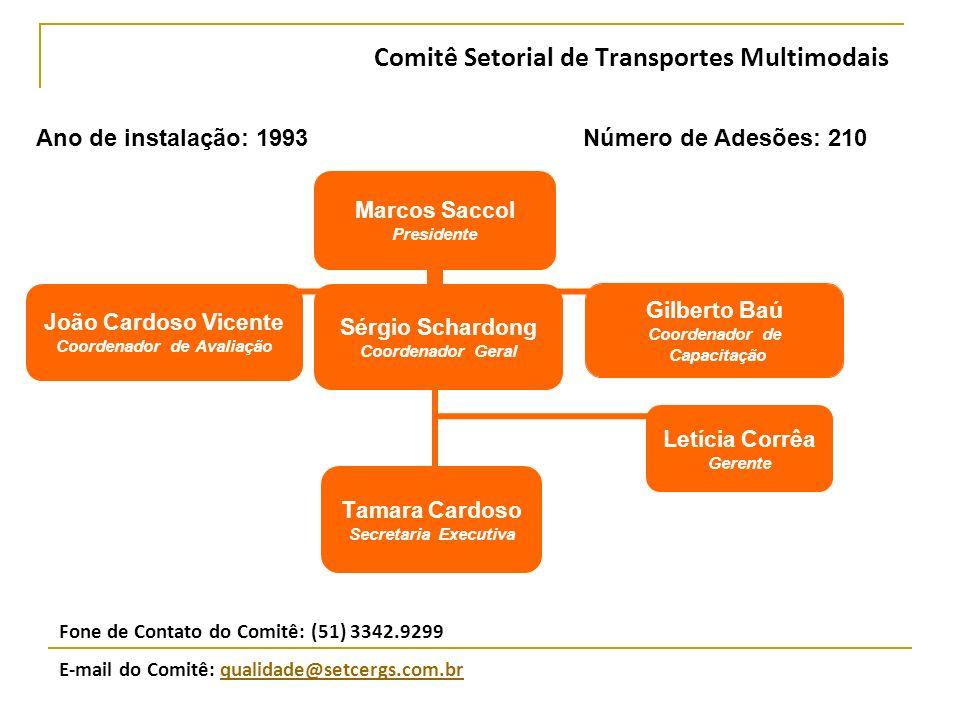 Comitê Setorial de Transportes Multimodais Ano de instalação: 1993 Número de Adesões: 210 Fone de Contato do Comitê: (51) 3342.9299 E-mail do Comitê: