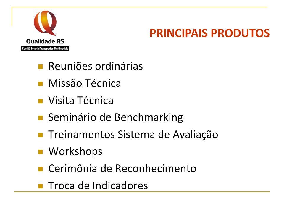 Reuniões ordinárias Missão Técnica Visita Técnica Seminário de Benchmarking Treinamentos Sistema de Avaliação Workshops Cerimônia de Reconhecimento Tr