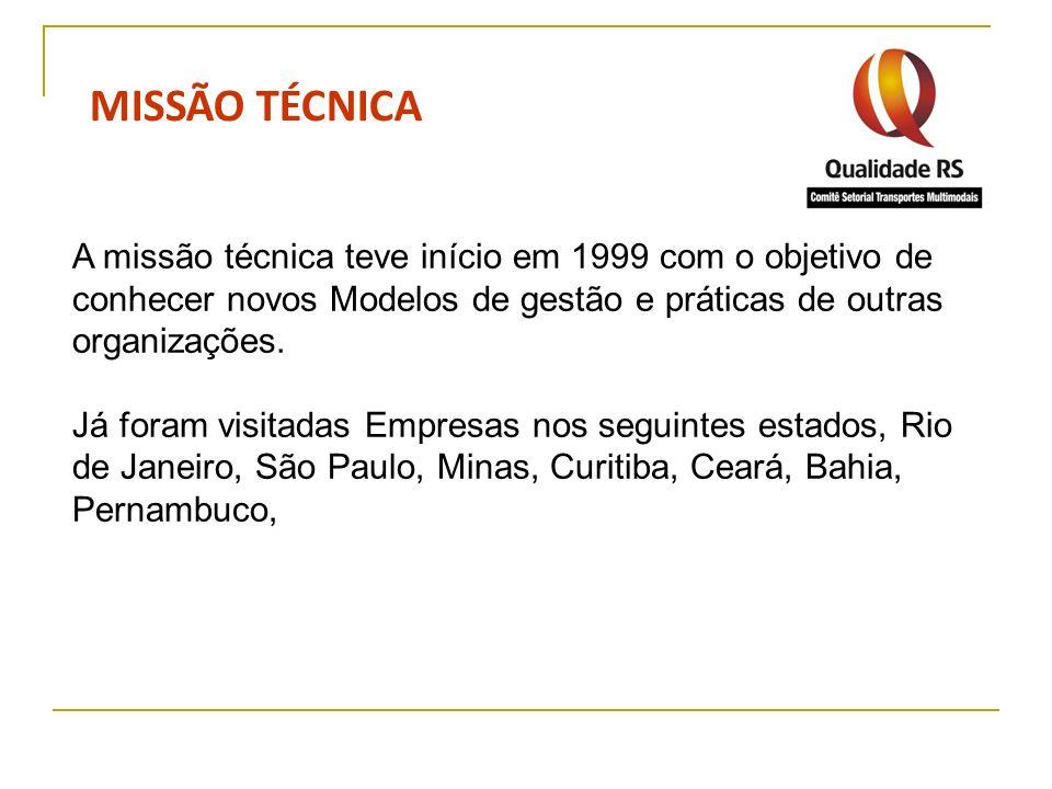 MISSÃO TÉCNICA A missão técnica teve início em 1999 com o objetivo de conhecer novos Modelos de gestão e práticas de outras organizações. Já foram vis