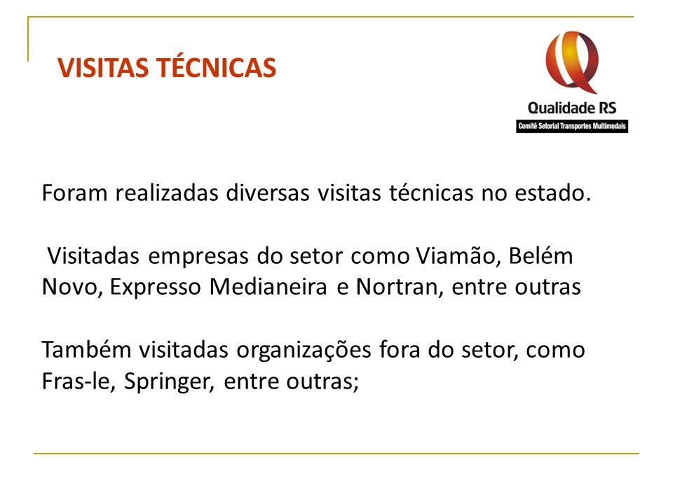 VISITAS TÉCNICAS Foram realizadas diversas visitas técnicas no estado. Visitadas empresas do setor como Viamão, Belém Novo, Expresso Medianeira e Nort
