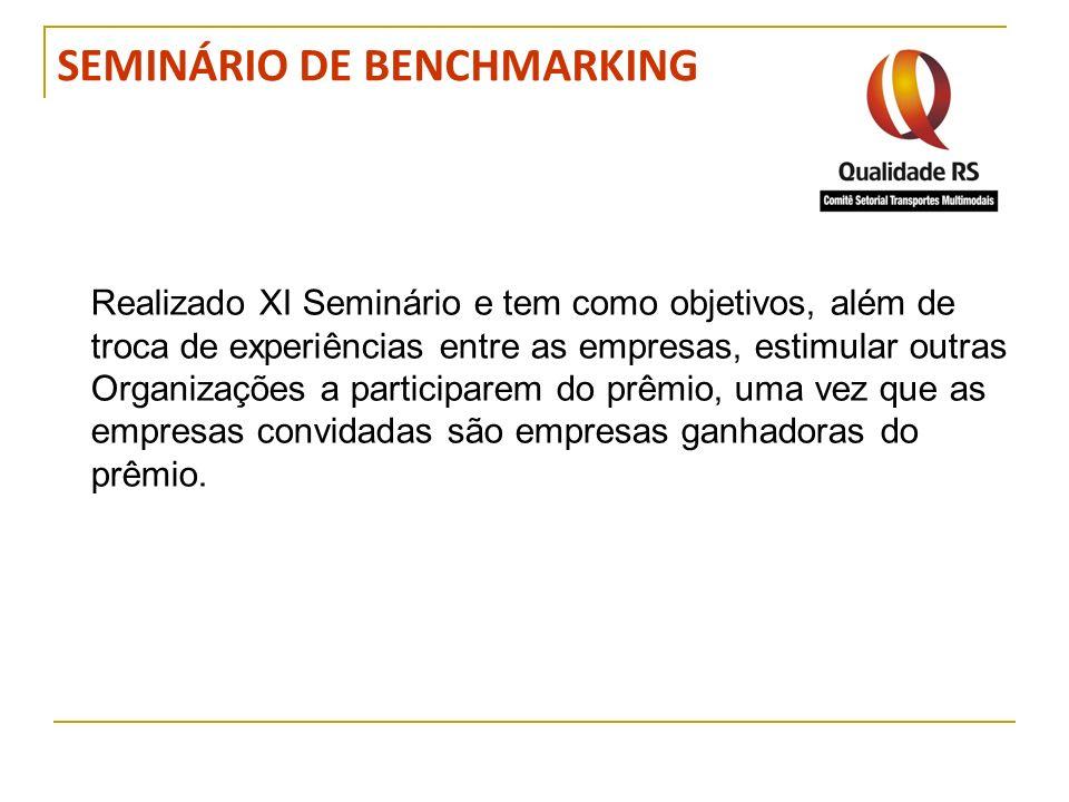 SEMINÁRIO DE BENCHMARKING Realizado XI Seminário e tem como objetivos, além de troca de experiências entre as empresas, estimular outras Organizações