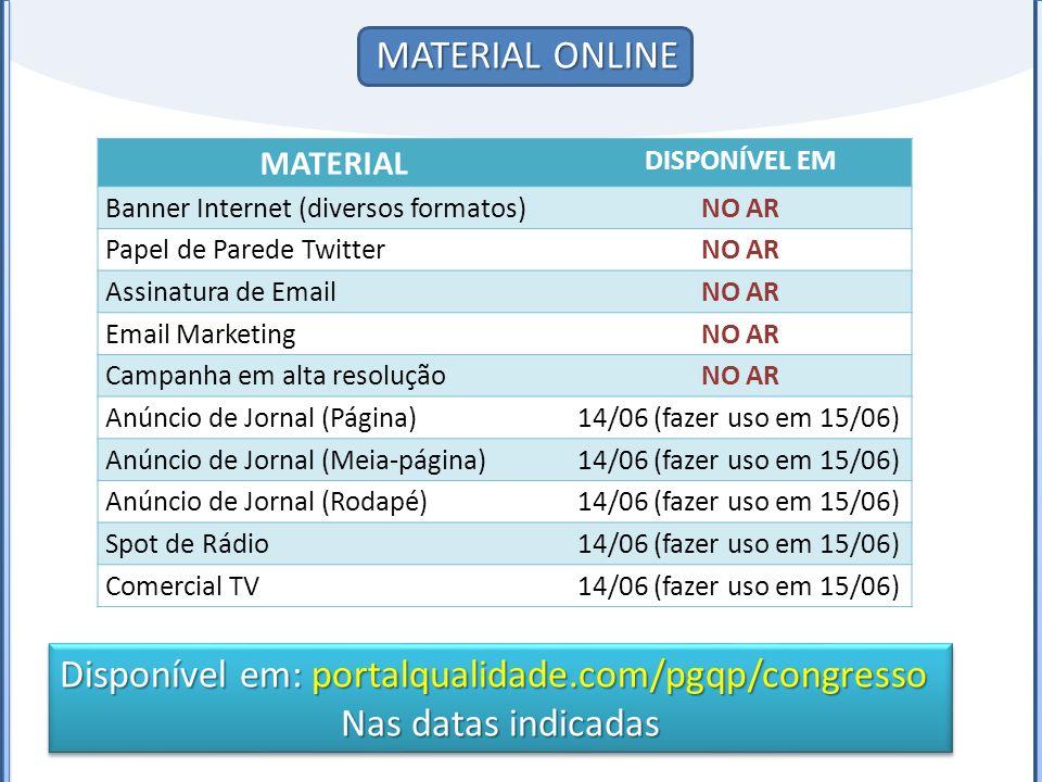 MATERIAL ONLINE Disponível em: portalqualidade.com/pgqp/congresso Nas datas indicadas Disponível em: portalqualidade.com/pgqp/congresso Nas datas indi