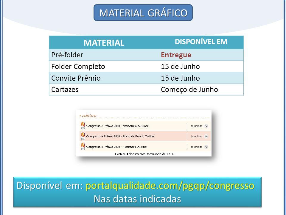MATERIAL GRÁFICO Disponível em: portalqualidade.com/pgqp/congresso Nas datas indicadas Disponível em: portalqualidade.com/pgqp/congresso Nas datas ind