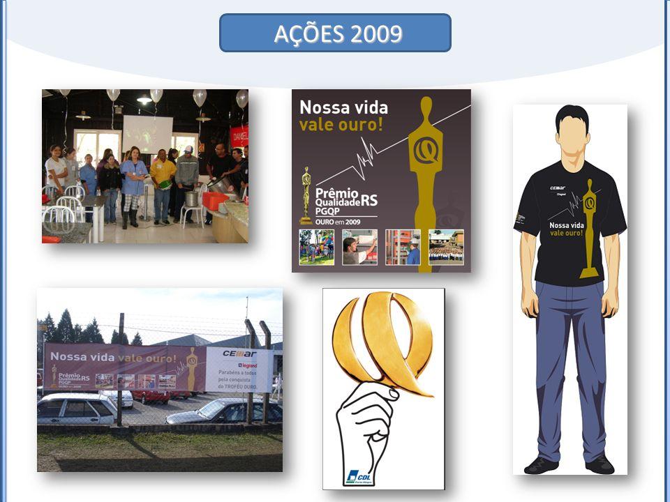 AÇÕES 2009