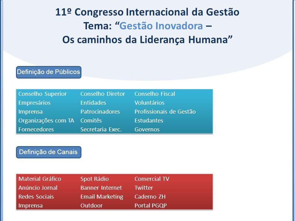 11º Congresso Internacional da Gestão Tema: Gestão Inovadora – Os caminhos da Liderança Humana Definição de Públicos Definição de Canais
