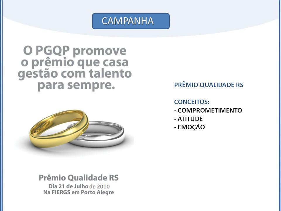 CAMPANHA PRÊMIO QUALIDADE RS CONCEITOS: - COMPROMETIMENTO - ATITUDE - EMOÇÃO de 2010