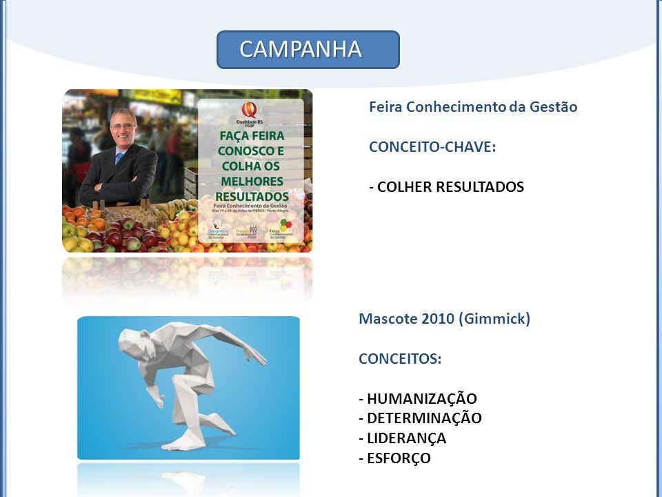 CAMPANHA Feira Conhecimento da Gestão CONCEITO-CHAVE: - COLHER RESULTADOS Mascote 2010 (Gimmick) CONCEITOS: - HUMANIZAÇÃO - DETERMINAÇÃO - LIDERANÇA -