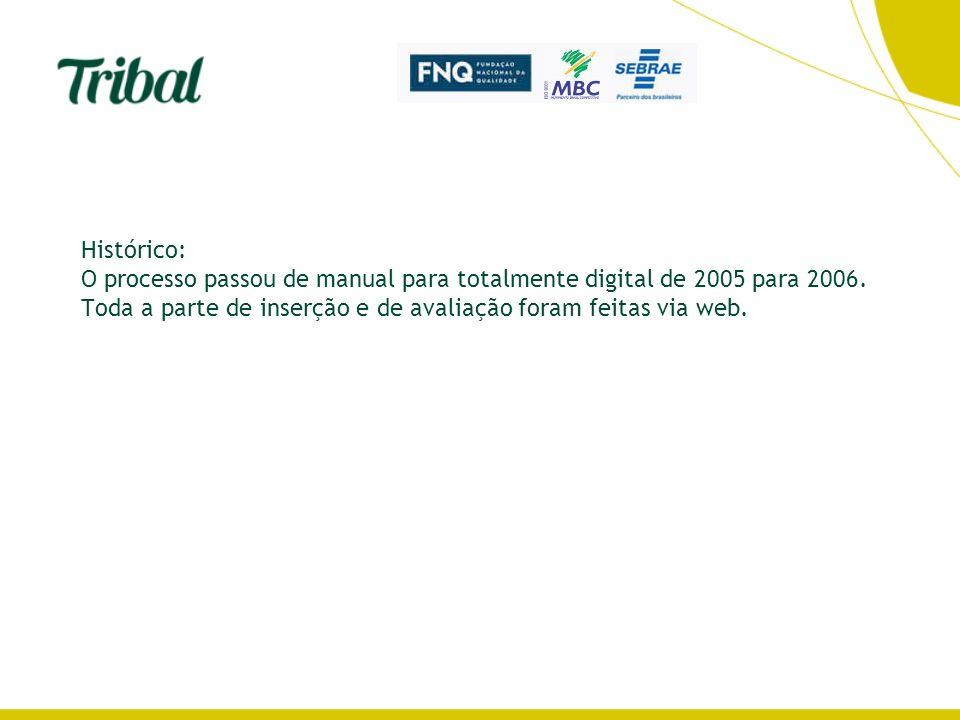 Histórico: O processo passou de manual para totalmente digital de 2005 para 2006.