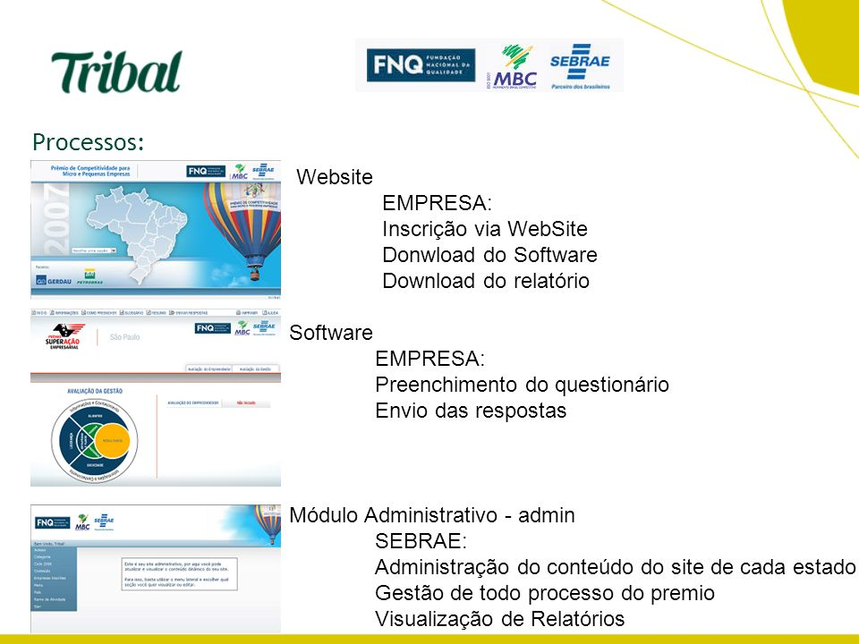 Processos: Website EMPRESA: Inscrição via WebSite Donwload do Software Download do relatório Software EMPRESA: Preenchimento do questionário Envio das